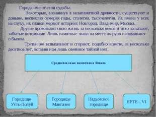Средневековые памятники Ямала Городище Усть-Полуй Городище Мангазея Надымско