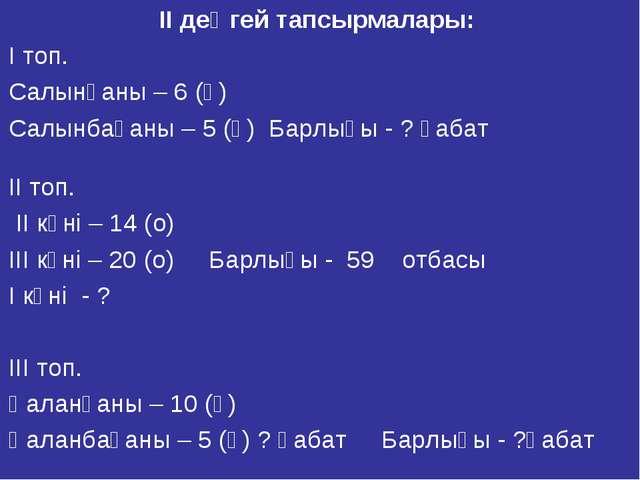 ІІ деңгей тапсырмалары: І топ. Салынғаны – 6 (қ) Салынбағаны – 5 (қ) Барлығы...