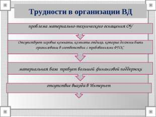 Трудности в организации ВД проблема материально-технического оснащения ОУ Отс