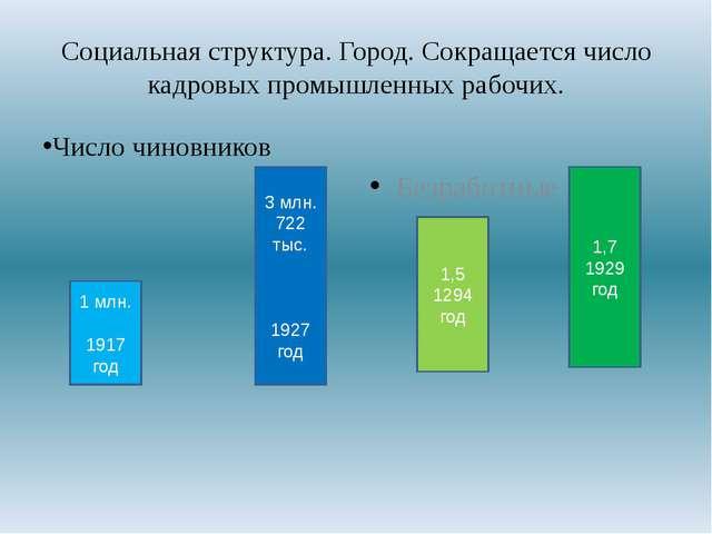 Социальная структура. Город. Сокращается число кадровых промышленных рабочих....