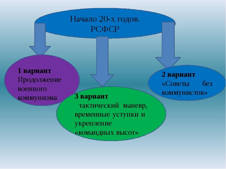 Начало 20-х годов. РСФСР 1 вариант Продолжение военного коммунизма 3 вариант...