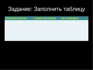 Задание: Заполнить таблицу Название болезниСтадии протеканияПути передачи