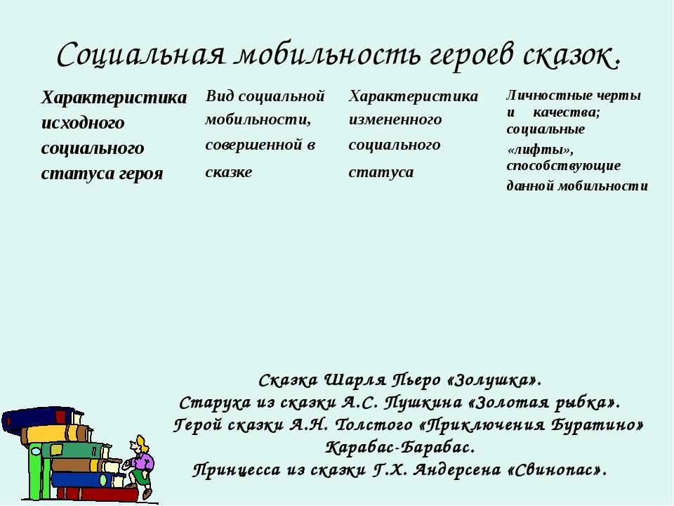 Социальная мобильность героев сказок. Сказка Шарля Пьеро «Золушка». Старуха и...
