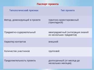 Паспорт проекта Типологический признак Тип проекта Метод, доминирующий в прое