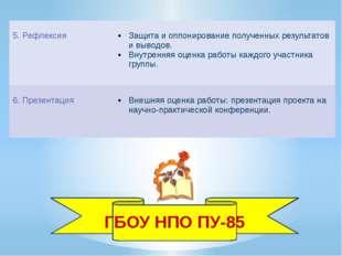 ГБОУ НПО ПУ-85 5. Рефлексия Защита и оппонирование полученных результатов и