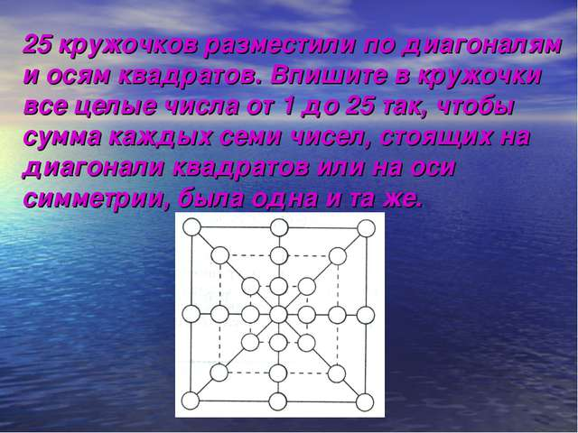 25 кружочков разместили по диагоналям и осям квадратов. Впишите в кружочки вс...