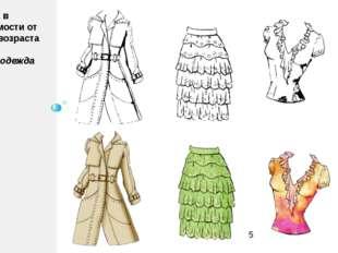 Одежда в зависимости от пола и возраста в) женская одежда