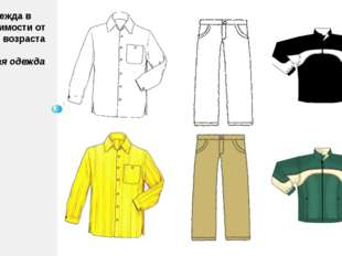 Одежда в зависимости от пола и возраста г) мужская одежда