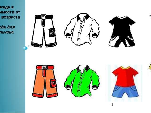 Одежда в зависимости от пола и возраста б) одежда для мальчика