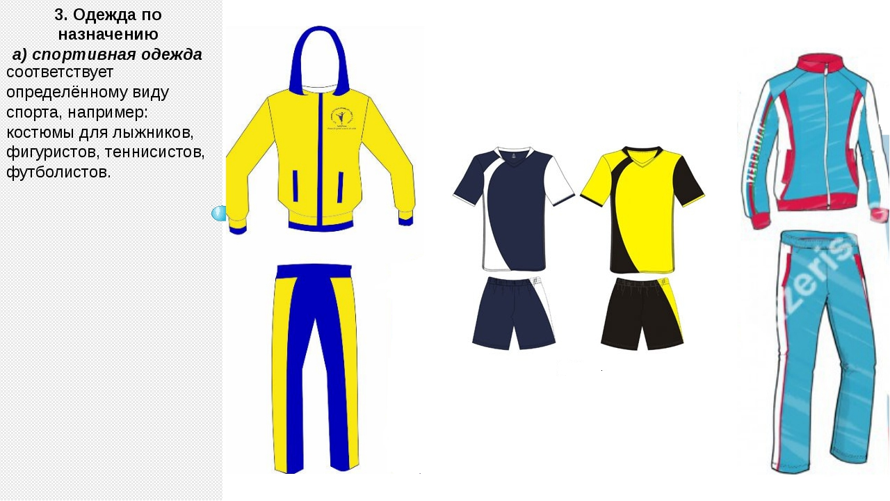 3. Одежда по назначению а) спортивная одежда соответствует определённому виду...