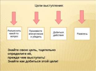 Цели выступления: Разъяснить какой-то вопрос Произвести впечатление и убедить