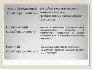 Административный коллаборационизм - Политический коллаборационизм - Военный к