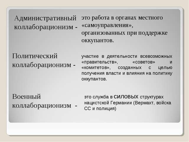 Административный коллаборационизм - Политический коллаборационизм - Военный к...