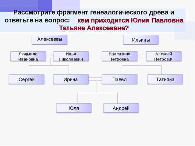 Рассмотрите фрагмент генеалогического древа и ответьте на вопрос: кем приходи...