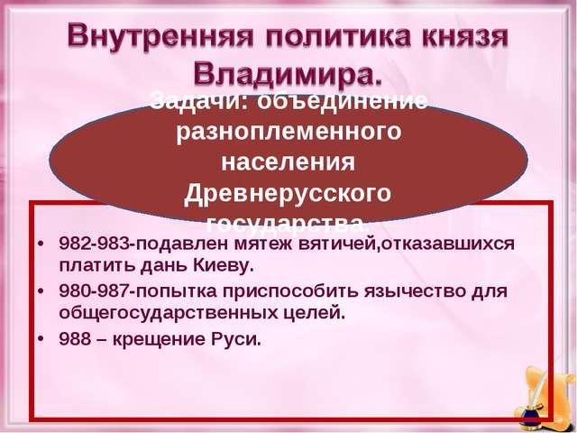 982-983-подавлен мятеж вятичей,отказавшихся платить дань Киеву. 980-987-попы...