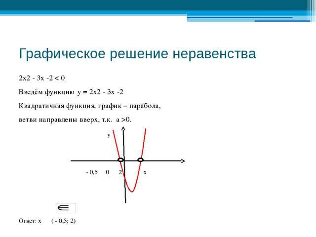 Графическое решение неравенства 2х2 - 3х -2 < 0 Введём функцию у = 2х2 - 3х -...