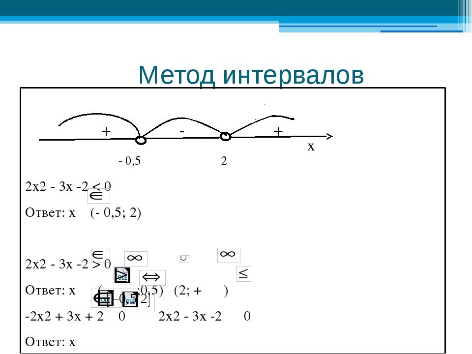 Метод интервалов + - + - 0,5 2 2х2 - 3х -2 < 0 Ответ: х (- 0,5; 2) 2х2 - 3х...