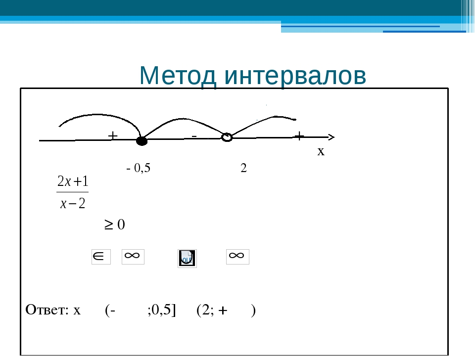 Метод интервалов + - + - 0,5 2 ≥ 0 Ответ: х (- ;0,5] (2; + ) x }