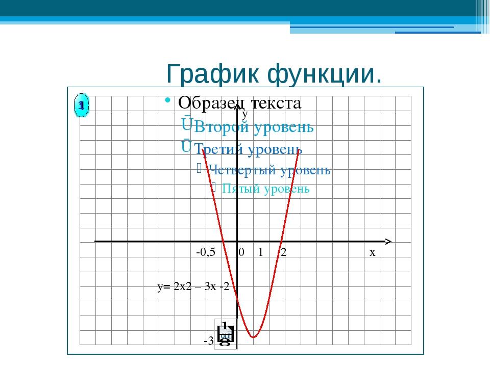 График функции. y x 0 1 2 -0,5 -3 у= 2х2 – 3х -2