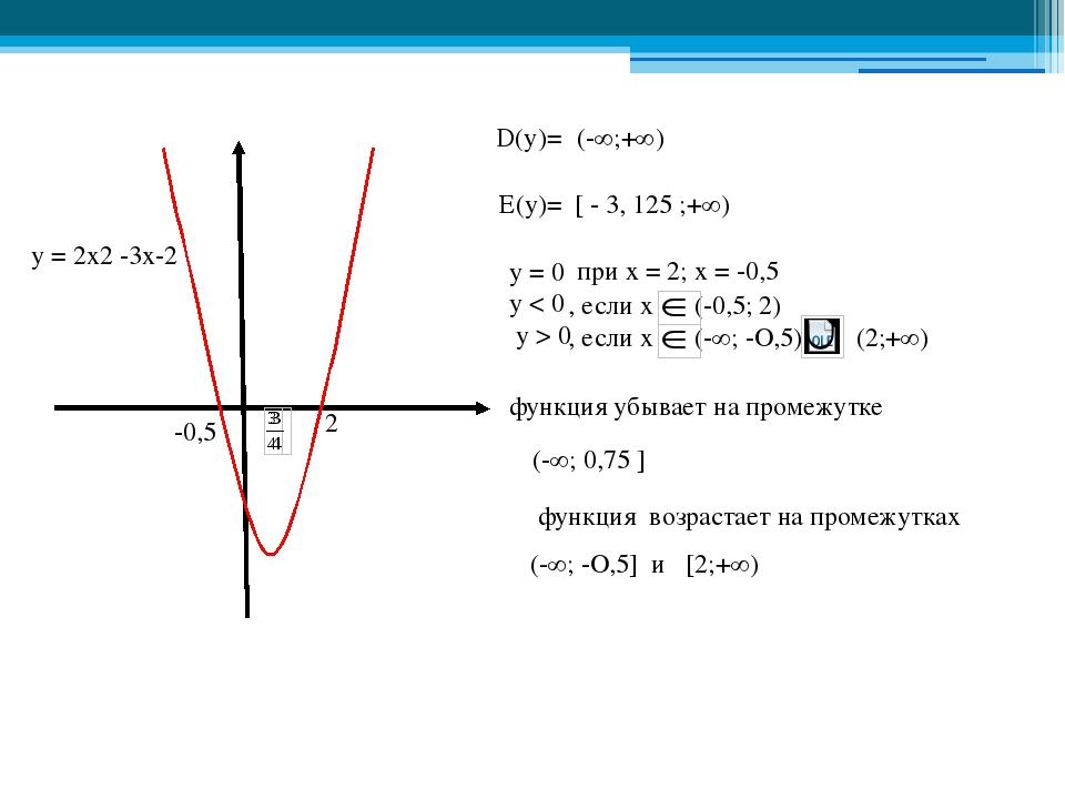 -0,5 D(y)= 2 E(y)= y = 0 y < 0 у > 0 функция убывает на промежутке (-∞; 0,75...