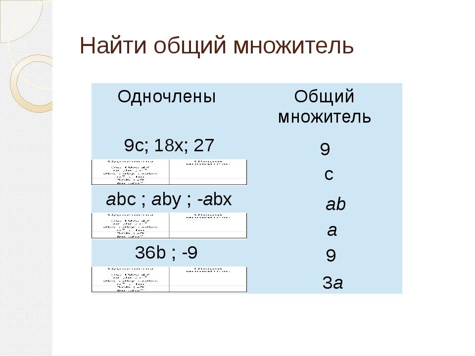 Найти общий множитель 9 c ab a 9 3a