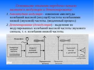Основными этапами передачи сигнала являются модуляция и детектирование. 1.