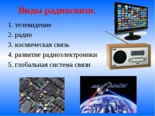 Виды радиосвязи. 1. телевидение 2. радио 3. космическая связь 4. развитие ра