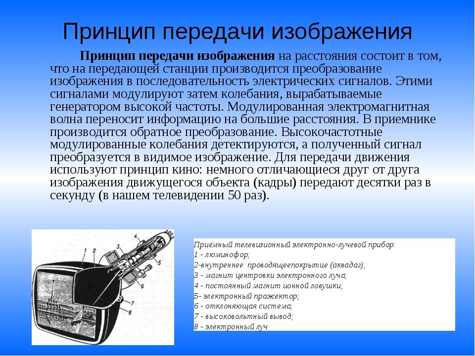 Принцип передачи изображения Принцип передачи изображения на расстояния сос...