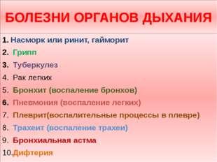 БОЛЕЗНИ ОРГАНОВ ДЫХАНИЯ Насморк или ринит, гайморит Грипп Туберкулез Рак легк