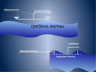 Приливы и отливы
