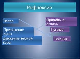 Определить соленость Каспийского моря, если известно, что в 1 литре содержитс