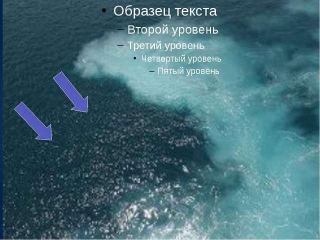 Высота волны Длина волны ложбина Вершина волны подошва волны гребень волны