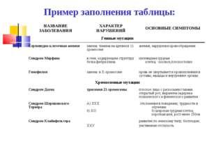 Пример заполнения таблицы: НАЗВАНИЕ ЗАБОЛЕВАНИЯХАРАКТЕР НАРУШЕНИЙОСНОВНЫЕ С