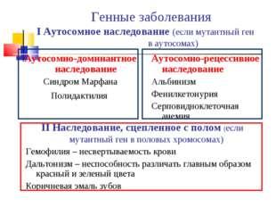 Генные заболевания I Аутосомное наследование (если мутантный ген в аутосомах)