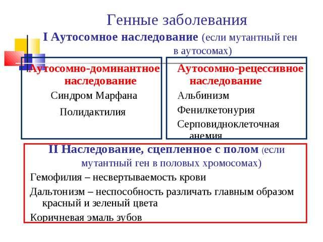 Генные заболевания I Аутосомное наследование (если мутантный ген в аутосомах)...