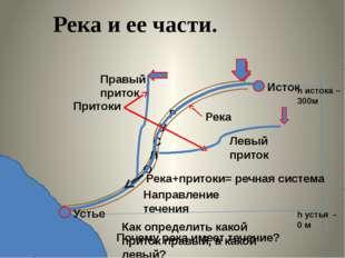 Р У С Л О Река Исток Устье Направление течения Почему река имеет течение? h