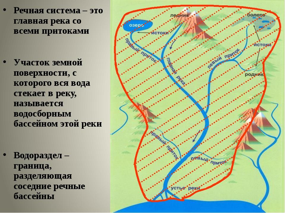 Речная система – это главная река со всеми притоками Участок земной поверхнос...