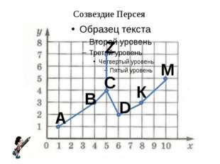 Созвездие Персея А В С D К М Z