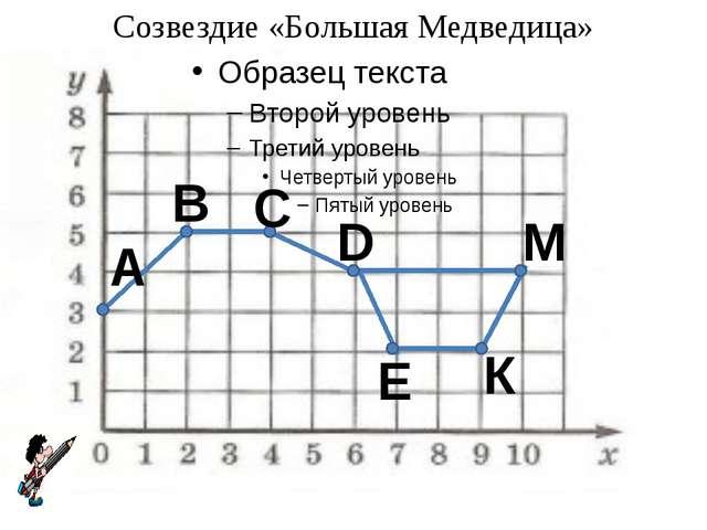 Созвездие «Большая Медведица» В А С D E К М