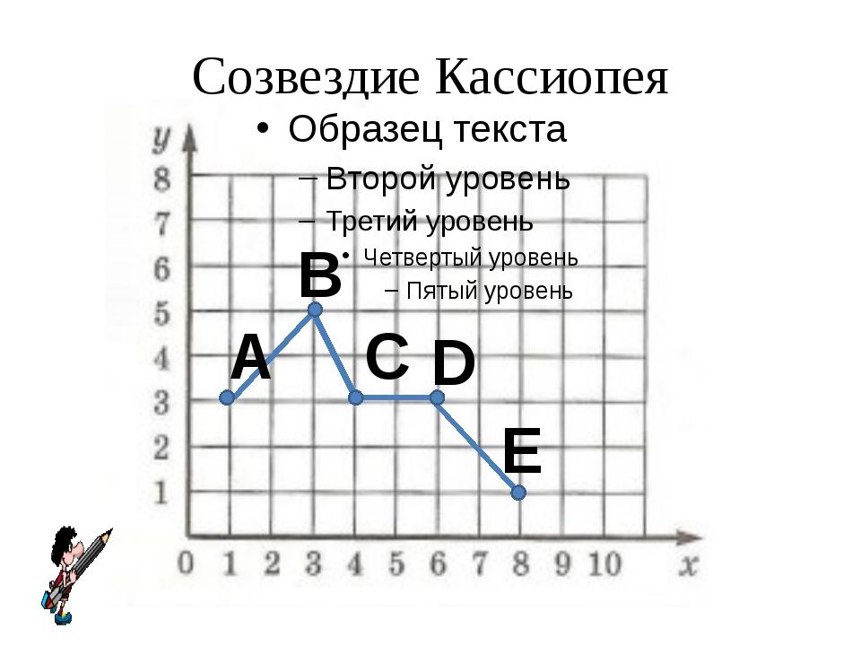 Созвездие Кассиопея А В С D E