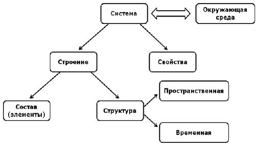 http://www.eidos.ru/journal/2011/im1023-04-01.PNG