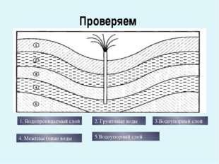 Проверяем 1. Водопроницаемый слой 2. Грунтовые воды 3.Водоупорный слой 4. Меж