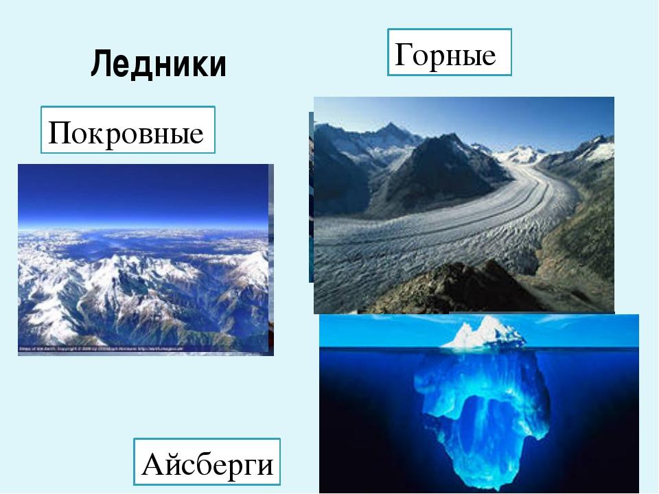 Ледники Покровные Горные Айсберги