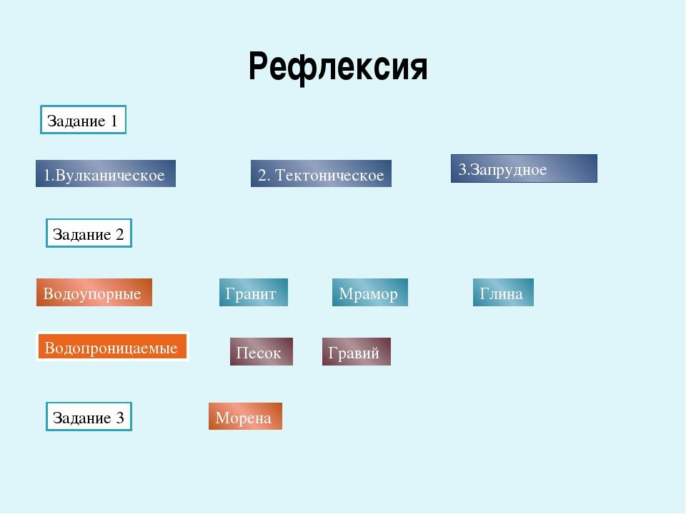 Рефлексия Задание 1 1.Вулканическое 2. Тектоническое 3.Запрудное Задание 2 Во...