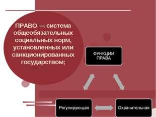 ПРАВО — система общеобязательных социальных норм, установленных или санкциони