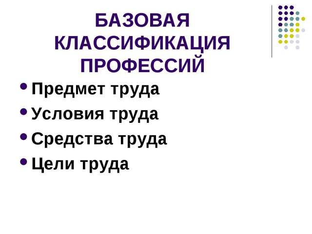 БАЗОВАЯ КЛАССИФИКАЦИЯ ПРОФЕССИЙ Предмет труда Условия труда Средства труда Це...