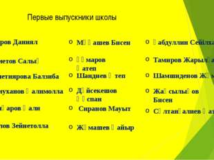 Первые выпускники школы Амиров Даниял Мұқашев Бисен Ғабдуллин Сейілхан Рахме