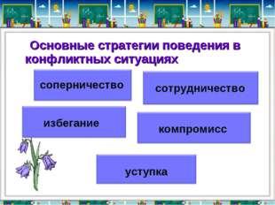 Основные стратегии поведения в конфликтных ситуациях