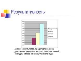 Результативность Анализ результатов, представленных на диаграмме, указывает н