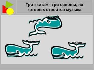 Три «кита» - три основы, на которых строится музыка Песня Танец Марш